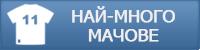 Ранглиста на играчите с най-много мачове в АМФЛ и ППАФЛ