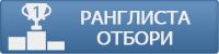 Ранглиста на най-добрите отбори в АМФЛ и ППАФЛ
