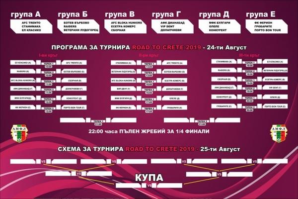 Обзор: Road to Crete 2019 – Елиминации
