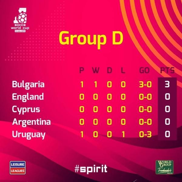 Класически успех за България