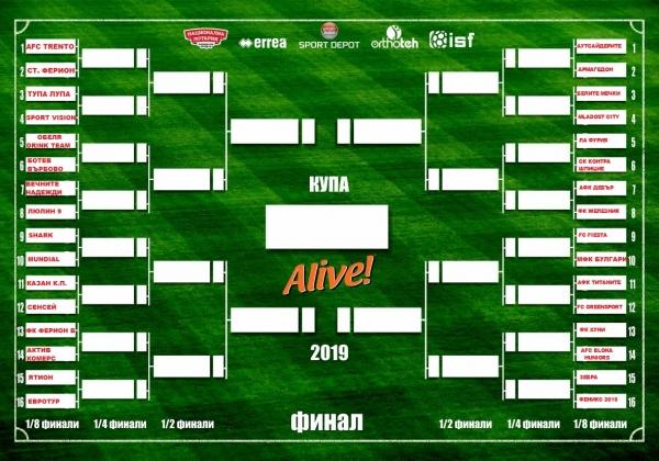 Обзор: 1/8-финали Купа ALIVE!