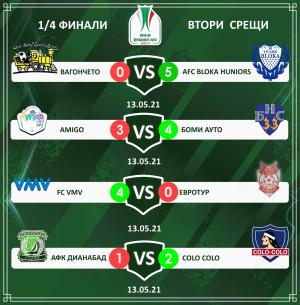 Обзор: Четвъртфинали КФЛ – реванши