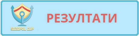 Турнир Созопол